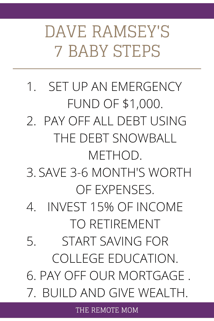 7 Baby Steps to Becoming Debt Free by Dave Ramsey